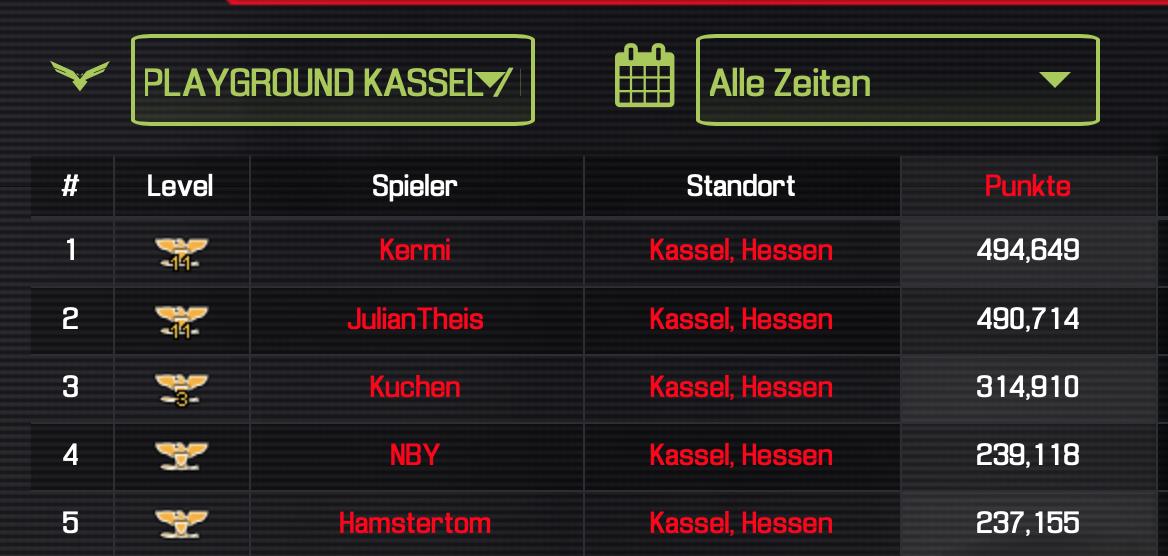 Pro Team – Kermi wieder Rang 1